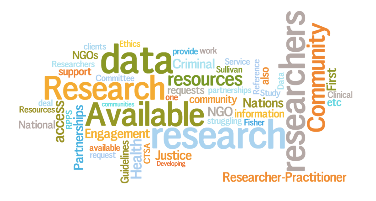 qualitative action research working paper The purpose of this guide is to provide advice on how to develop and organize a research paper in in working with study qualitative research methods.